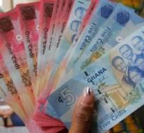 Les 10 monnaies les plus fortes d'Afrique