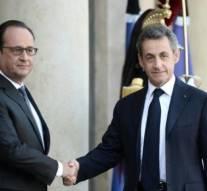 Présidentielle 2017: 74% des Français ne veulent ni Hollande, ni Sarkozy