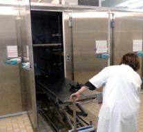 Un employé de la morgue incinéré par erreur lors d'une sieste