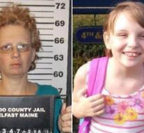 Une mère de 38 ans condamnée à 48 ans de prison pour avoir battu sa fille de 10 ans à mort