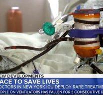 Un traitement expérimental contre les coronavirus sauve 2 patients américains qui étaient sur le point de mourir